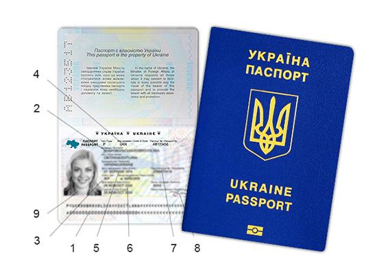генератор паспорта украины